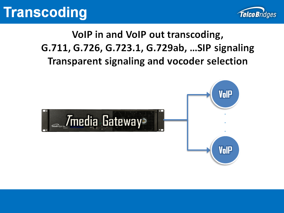 Tmedia VoIP Media Gateway Transcoding Solution