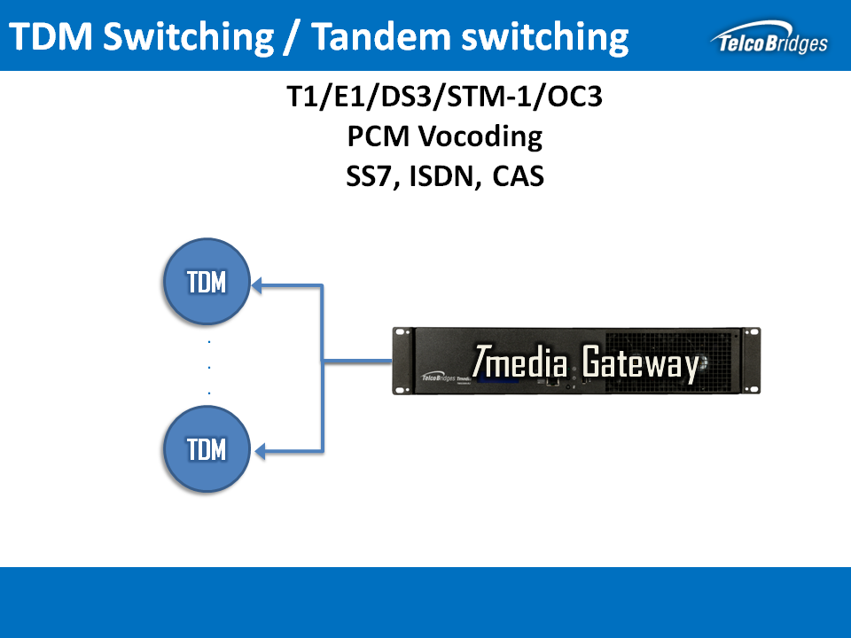 Operator solution Tandem Switching
