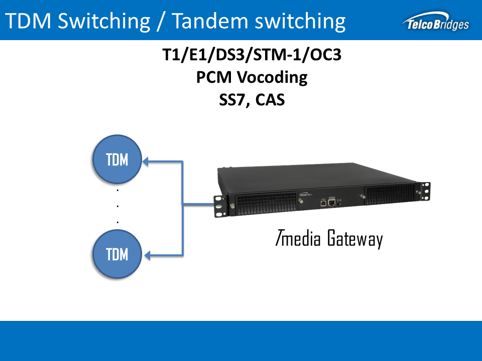 Tmedia Tandem Switching Solution