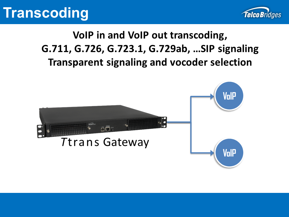 Transcoding Gateway Solutions