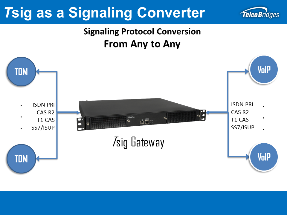 Signaling Converter